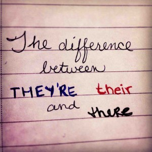 There, They're et Their en anglais – Homophone – Vidéo