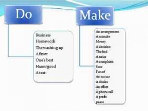 make et do